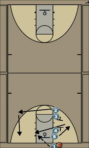 Basketball Play any color Man Baseline Out of Bounds Play offense