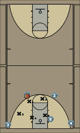 Basketball Play Shock Uncategorized Plays 2-3, quick shot, zone offense