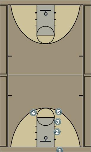 Basketball Play Line Zone Baseline Out of Bounds