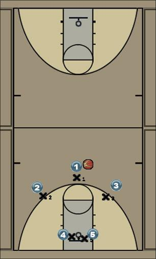 Basketball Play 1 Sideline Out of Bounds
