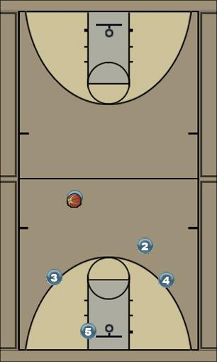 Basketball Play 2 Hook (Arizona) Uncategorized Plays zone offense