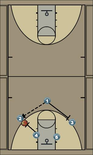 Basketball Play #1 or Wing Uncategorized Plays offense vs man2man