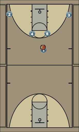 Basketball Play 42 Man to Man Offense man offense