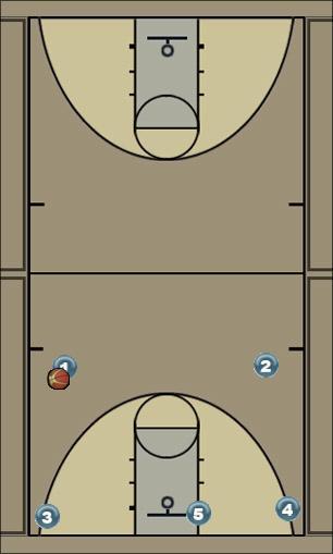 Basketball Play Utah Man to Man Set