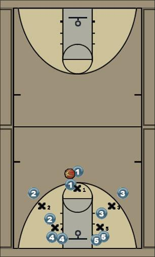 Basketball Play Up 2 Man to Man Offense