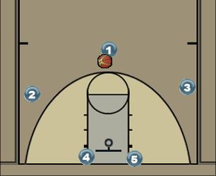 Basketball Play Maverick Uncategorized Plays offense