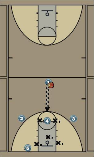 Basketball Play 1-3-1 Edited Zone Press Break