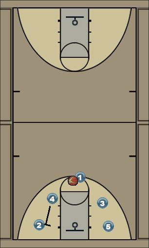 Basketball Play Iksoo play Uncategorized Plays offense