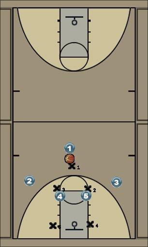 Basketball Play Spin for Shot Zone Play offense
