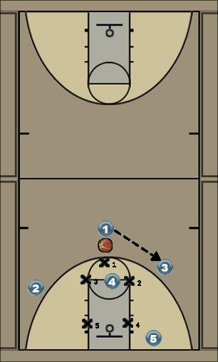 Basketball Play Spin 2 Zone Play offense