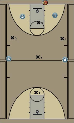 Basketball Play 1-2-1-1 Defense press