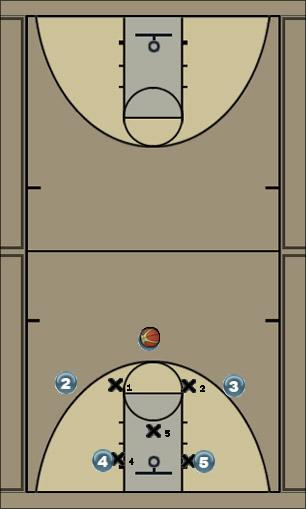 Basketball Play 23 MOTION Zone Play offense, overload