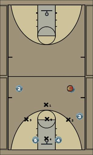 Basketball Play 13 Uncategorized Plays offense