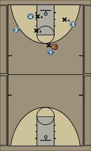 Basketball Play LBH PRED Defense