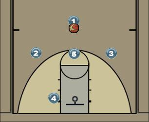 Basketball Play Red Zone Play