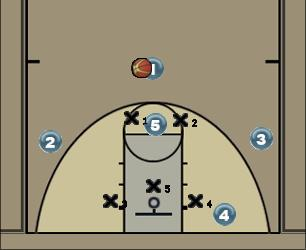 Basketball Play 32-Set Zone Play
