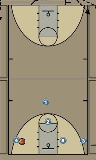 Basketball Play L 1 Uncategorized Plays offense 1