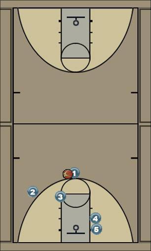 Basketball Play 3/Cutter Option Man to Man Offense offense