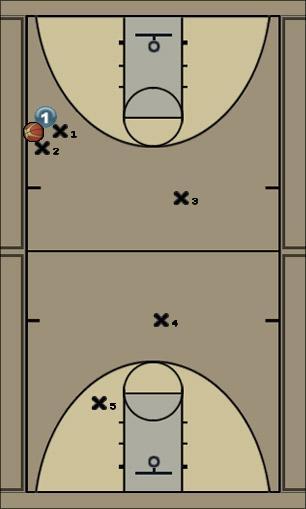 Basketball Play CAJA- 1 TRAMPA FASE 2 Defense defensa
