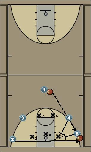 Basketball Play noah corner trey ball Uncategorized Plays noah game winner
