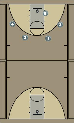 Basketball Play 15 Quick Hitter