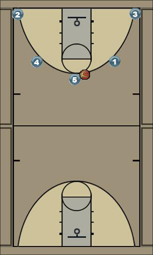 Basketball Play asdf Uncategorized Plays offence