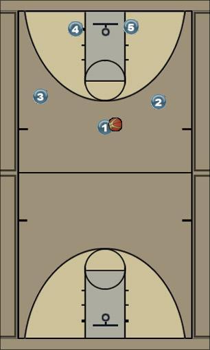 Basketball Play Ataque Zona1 Uncategorized Plays ataque zona