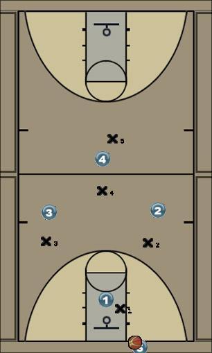 Basketball Play Press 2111 Uncategorized Plays defense press