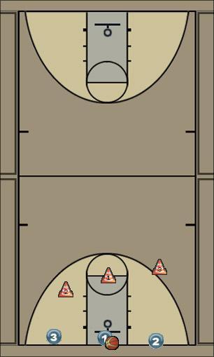 Basketball Play Ejercicio Tiro Uncategorized Plays ejercicio