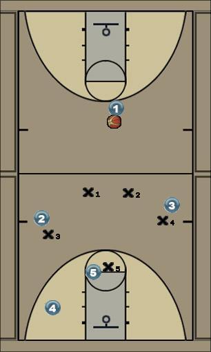 Basketball Play 2-3 Halfcourt Zone Press Uncategorized Plays defense