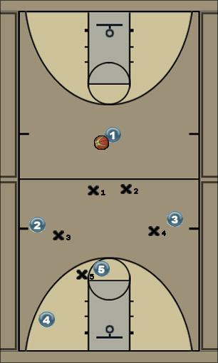 Basketball Play 2-3 Halfcourt Zone Press (Funnel) Zone Play defense