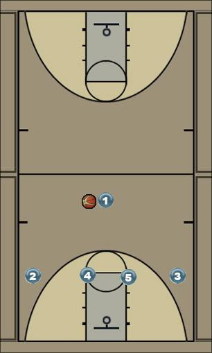 Basketball Play Idaho Quick Hitter