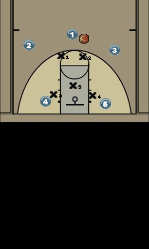Basketball Play 32 Uncategorized Plays zone offense
