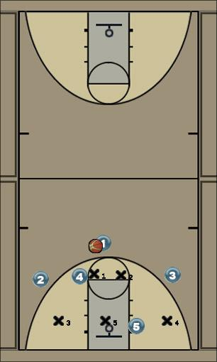 Basketball Play Unicorn 1 Uncategorized Plays offense
