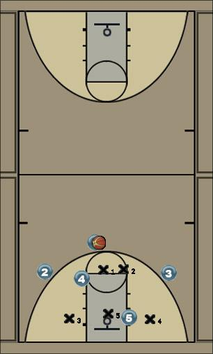 Basketball Play Unicorn 1 against 2-3 zone Uncategorized Plays offense