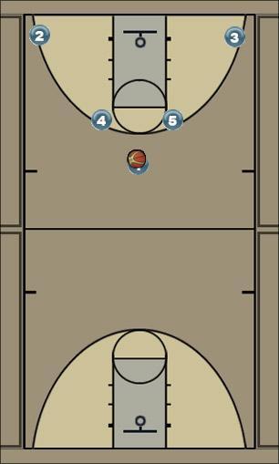 Basketball Play Corne 1 Man to Man Set