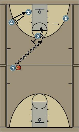 Basketball Play play Uncategorized Plays offense
