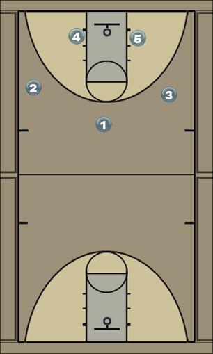 Basketball Play 2 - PICK AND ROLL Man to Man Offense