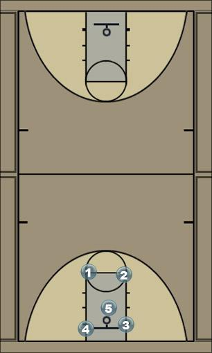 Basketball Play NORMAL PRESS BREAK Zone Press Break