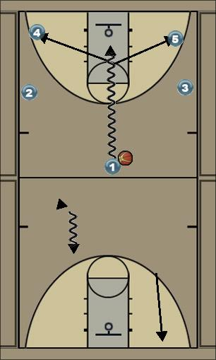 Basketball Play 1-opptions Uncategorized Plays offense