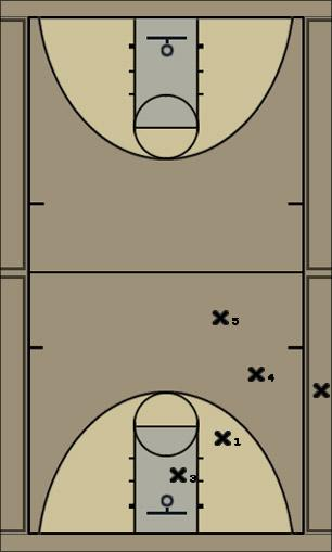 Basketball Play Diamond 1 Defense