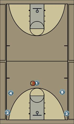 Basketball Play 5 Guard-