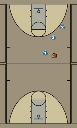 Basketball Play fish Man to Man Set