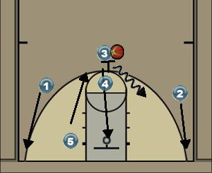 Basketball Play Flow Man to Man Set middle screen option 2