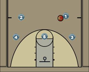 Basketball Play Oregon Man to Man Set oregon-initial set