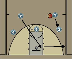 Basketball Play Oregon Uncategorized Plays oregon-first cut