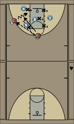 Basketball Play spark Man to Man Offense offense