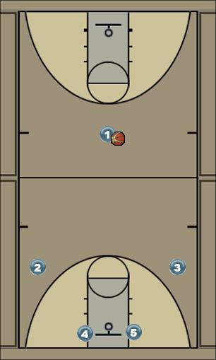Basketball Play Ucla (right wing) Uncategorized Plays offense (man)