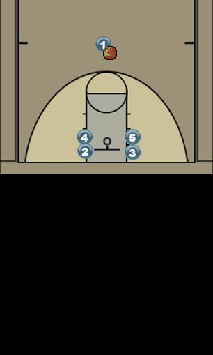 Basketball Play Color (Any color called) Man to Man Offense motion