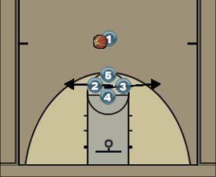 Basketball Play Diamond Man to Man Offense entrance into motion offense